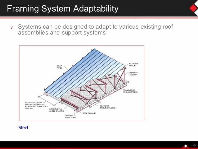 Retrofit Roof Systems Edc1