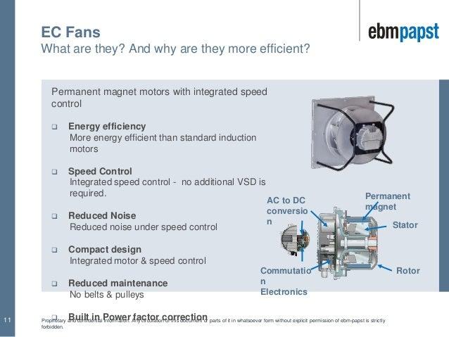 reduce your buildings energy consumption helen mchugh ebm papst energy environment expo 2014 17 june 2014 11 638?cb\=1406604755 ebm ec fan wiring diagram diagrams for wiring bathroom fan and ebm papst fan wiring diagram at alyssarenee.co