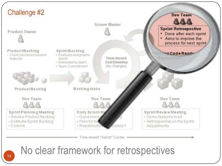 Challenge #214     No clear framework for retrospectives