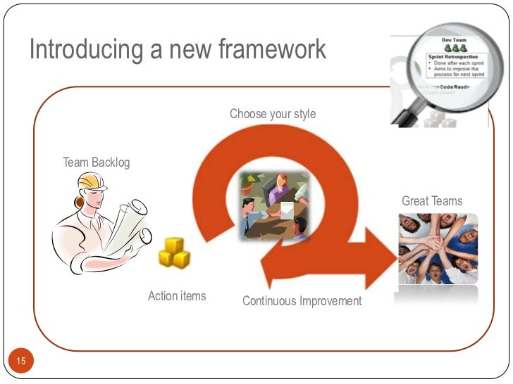 Introducing a new framework                                      Choose your style        Team Backlog                    ...