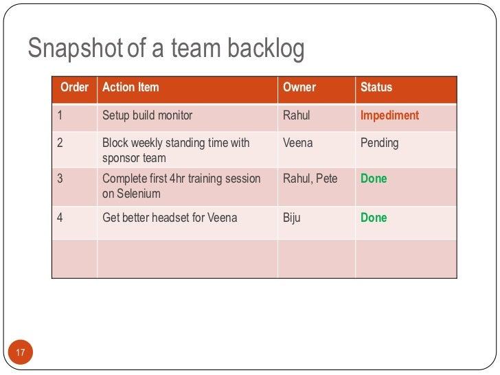 Snapshot of a team backlog        Order   Action Item                           Owner         Status       1        Setup ...