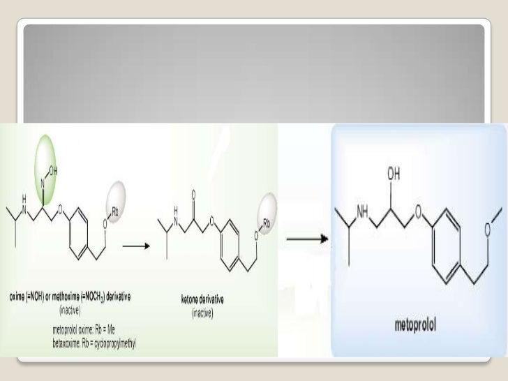 Retrometabolic drug design