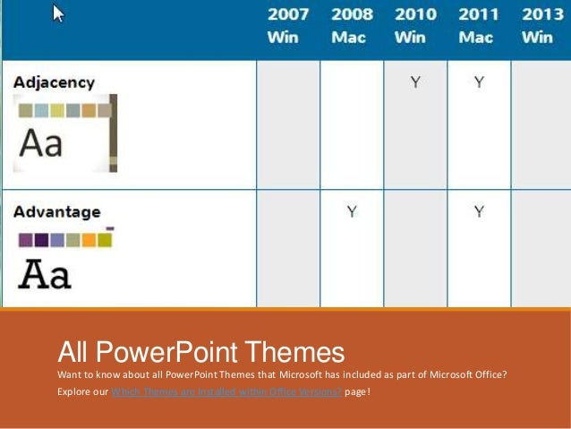 retrospect theme in powerpoint