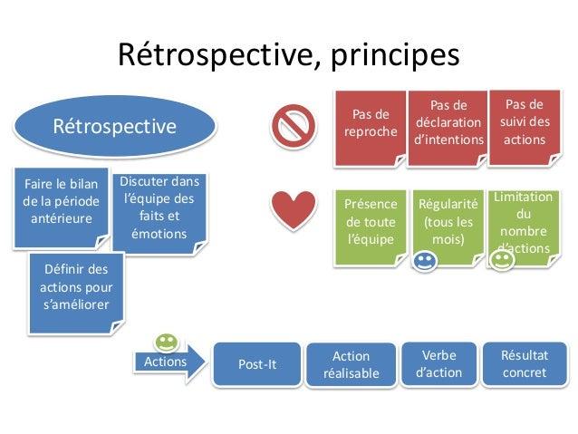 Rétrospective, principes Rétrospective Discuter dans l'équipe des faits et émotions Faire le bilan de la période antérieur...