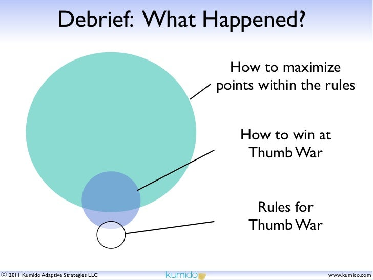 Debrief: What Happened?                                        How to maximize                                      points...