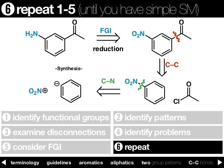 simple retrosynthesis problems How to do well on organic synthesis problems  on synthesis problems was embracing retrosynthesis  problem in 10 steps because i simply.