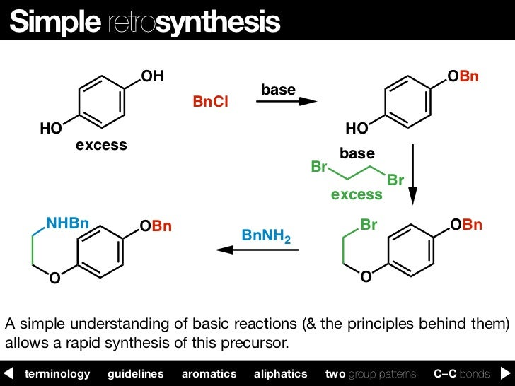 retrosynthesis Strategy of synthesis how do we assess the quality of a synthesis  retrosynthesis training propose syntheses – discuss alternative routes.