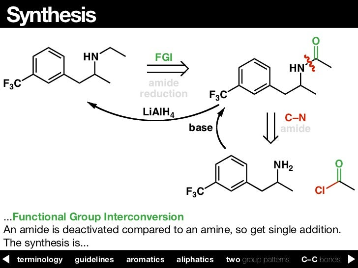 simple retrosynthesis problems Retrosynthesis organic chemistry development of retrosynthesis plan chemistry  slideshare problem  simple retrosynthesis problems background image of.