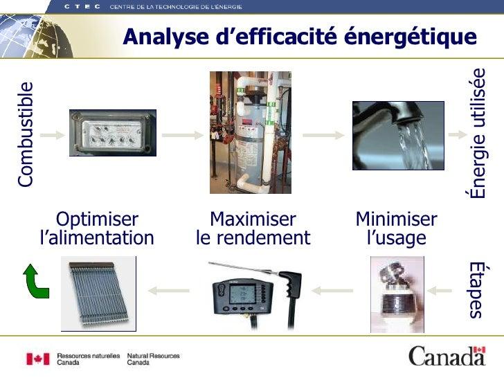 Analyse d'efficacité énergétique Combustible Étapes Minimiser l'usage Maximiser le rendement Optimiser l'alimentation Éner...