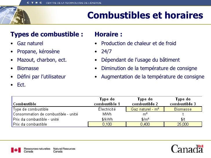 Combustibles et horaires <ul><li>Types de combustible : </li></ul><ul><li>Gaz naturel </li></ul><ul><li>Propane, kérosène ...