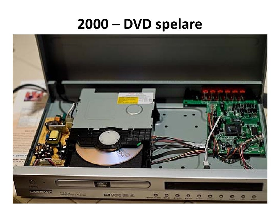 2004‐ Flatscreen