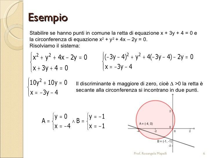 Retta e circonferenza nel piano cartesiano for Punto p esterno alla circonferenza