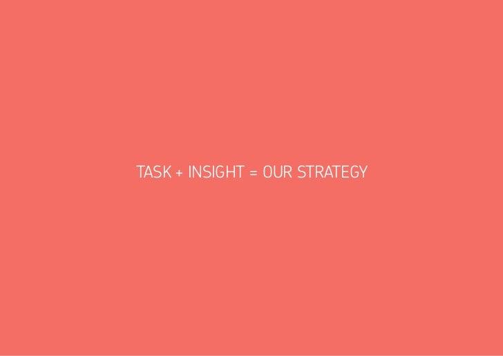 Taskinsight