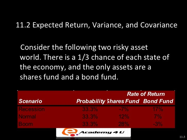 capital asset pricing model and bond The capital asset pricing model (capm) of william sharpe (1964) and john   choice), or should the market be expanded to include bonds, and other financial.