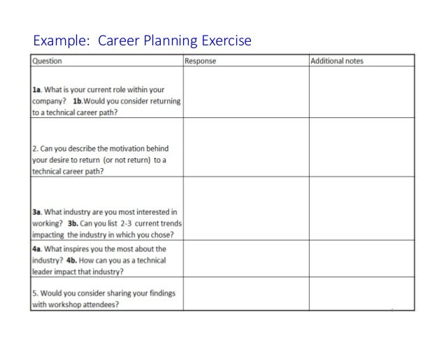 Example: Career Planning Exercise 1