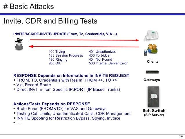 VoIP Wars : Return of the SIP