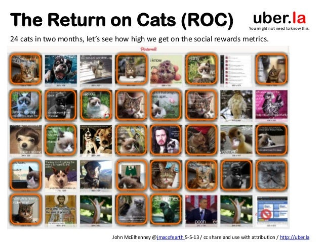 The Return on Cats (ROC)24 cats in two months, let's see how high we get on the social rewards metrics.uber.laYou might no...