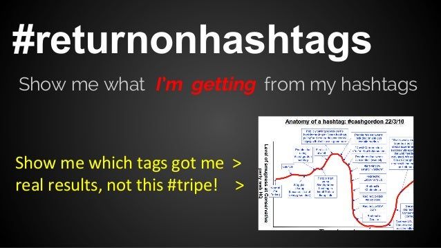 #returnonhashtags Show me what I'm getting from my hashtags  Show me which tags got me > real results, not this #tripe! >