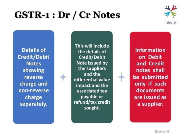 GST returns law and procedure By DK Bholusaria – Debit Note Issued by Supplier