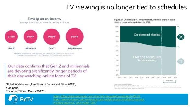 From TV to ReTV, Keynote by Lyndon Nixon at TVX 2019 @datatv  Slide 3