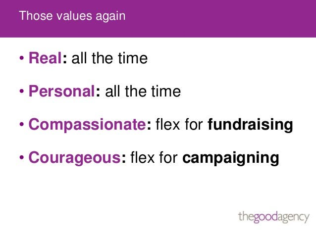 Those values again• Real: all the time• Personal: all the time• Compassionate: flex for fundraising• Courageous: flex for ...
