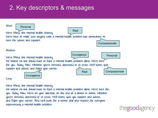 2. Key descriptors & messagesPersonalRealCompassionateCourageousReal CompassionateCourageousPersonal