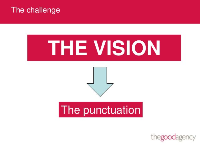 The challengeTHE VISIONThe punctuation