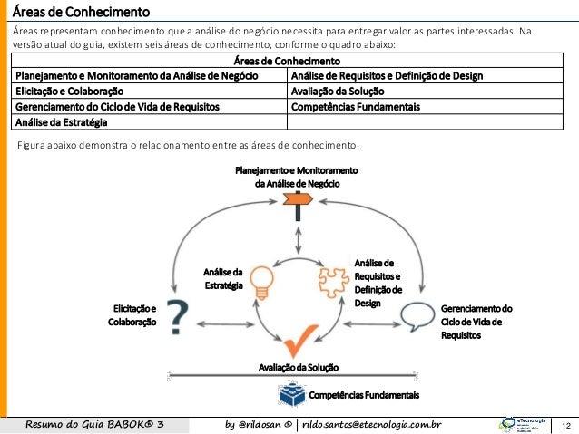 by @rildosan ®   rildo.santos@etecnologia.com.brResumo do Guia BABOK® 3 12 Áreas de Conhecimento Planejamento e Monitorame...
