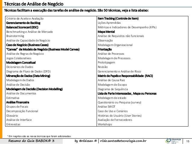 by @rildosan ®   rildo.santos@etecnologia.com.brResumo do Guia BABOK® 3 15 Técnicas de Análise de Negócio Técnicas facilit...
