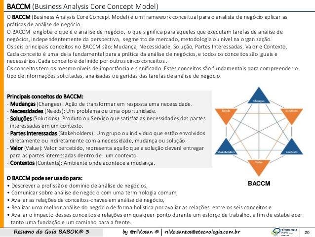 by @rildosan ®   rildo.santos@etecnologia.com.brResumo do Guia BABOK® 3 20 BACCM (Business Analysis Core Concept Model) O ...