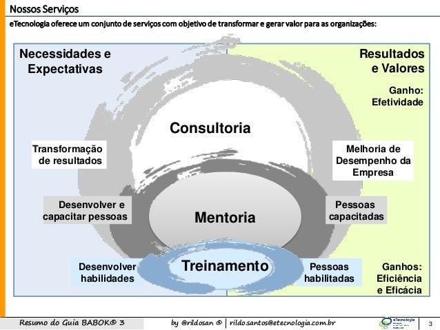 by @rildosan ®   rildo.santos@etecnologia.com.brResumo do Guia BABOK® 3 Mentoria Nossos Serviços Treinamento Consultoria D...