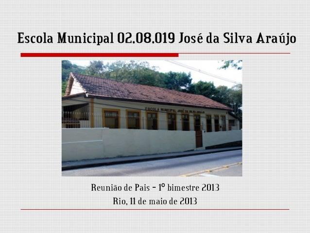 Escola Municipal 02.08.019 José da Silva Araújo  Reunião de Pais – 1º bimestre 2013 Rio, 11 de maio de 2013