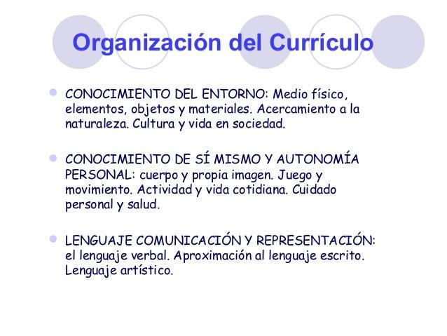 Organización del Currículo  CONOCIMIENTO DEL ENTORNO: Medio físico, elementos, objetos y materiales. Acercamiento a la na...