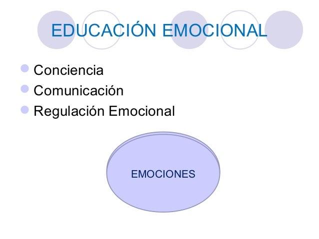 EDUCACIÓN EMOCIONAL Conciencia Comunicación Regulación Emocional EMOCIONES