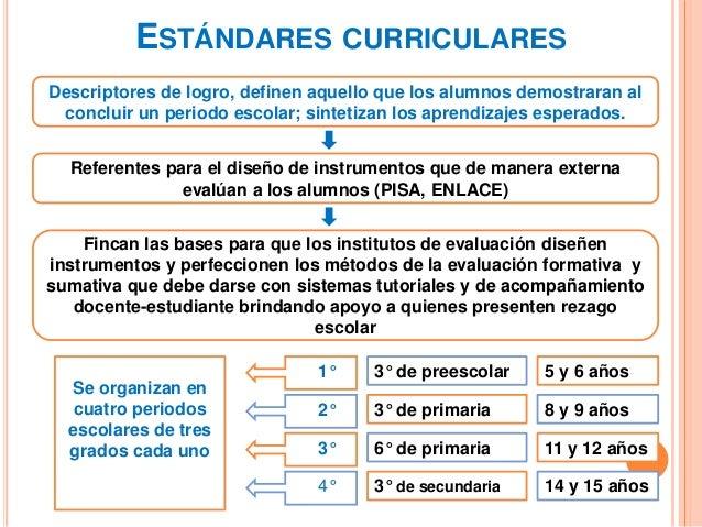 An lisis de los documentos rectores plan y programas de for Estandares para preescolar