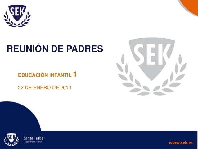 REUNIÓN DE PADRES  EDUCACIÓN INFANTIL 1  22 DE ENERO DE 2013