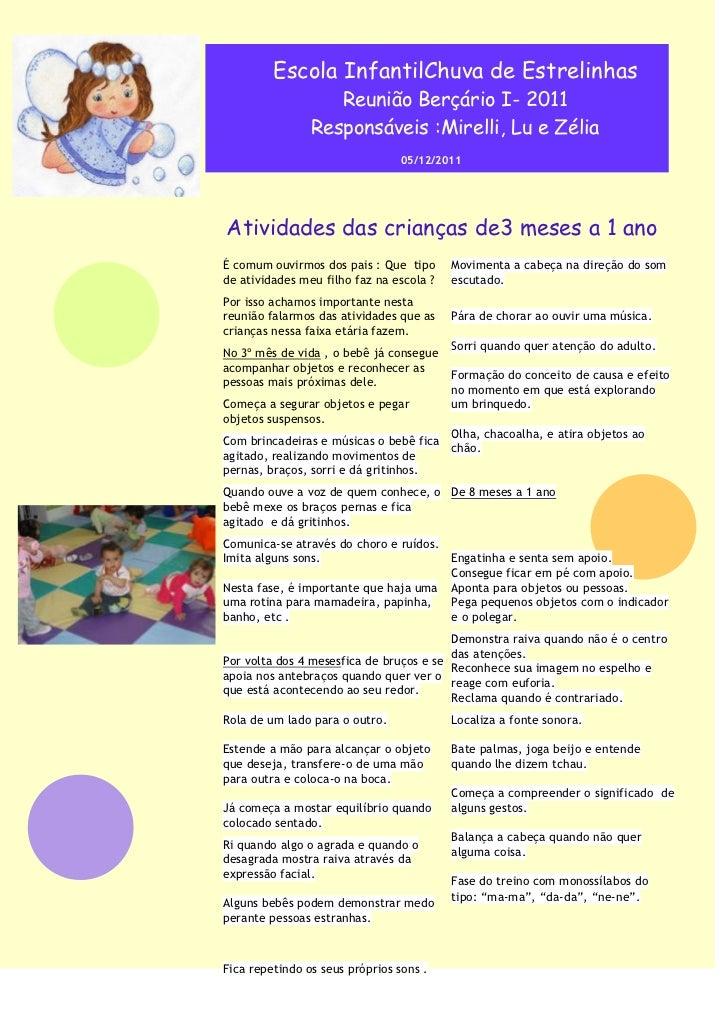 Escola InfantilChuva de Estrelinhas                   Reunião Berçário I- 2011                Responsáveis :Mirelli, Lu e ...