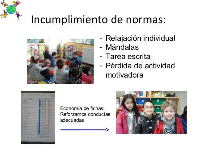 Incumplimiento de normas:- Relajación individual- Mándalas- Tarea escrita- Pérdida de actividadmotivadoraEconomía de ficha...