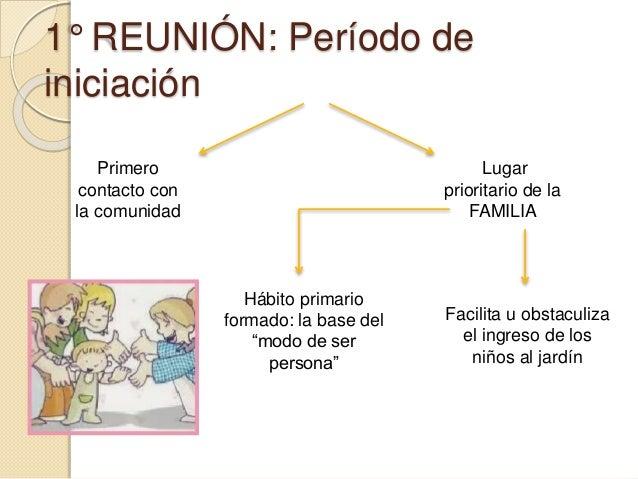 Reuniones De Padres Seminario