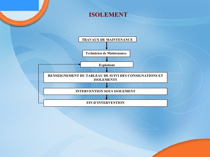 TRAVAUX DE MAINTENANCE Technicien de Maintenance Exploitant RENSEIGNEMENT DU TABLEAU DE SUIVI DES CONSIGNATIONS ET ISOLEME...