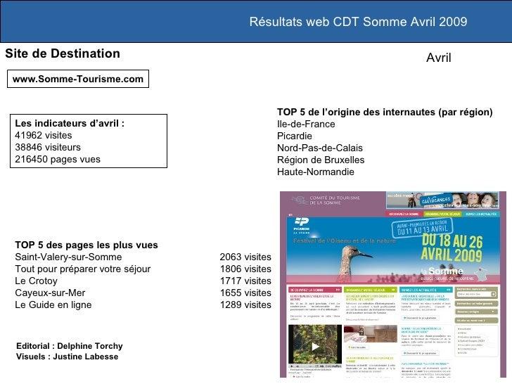 Résultats web CDT Somme Avril 2009 Site de Destination www.Somme-Tourisme.com TOP 5 des pages les plus vues Saint-Valery-s...