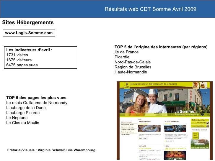 Résultats web CDT Somme Avril 2009 Sites Hébergements Les indicateurs d'avril :  1731 visites 1675 visiteurs 6475 pages vu...