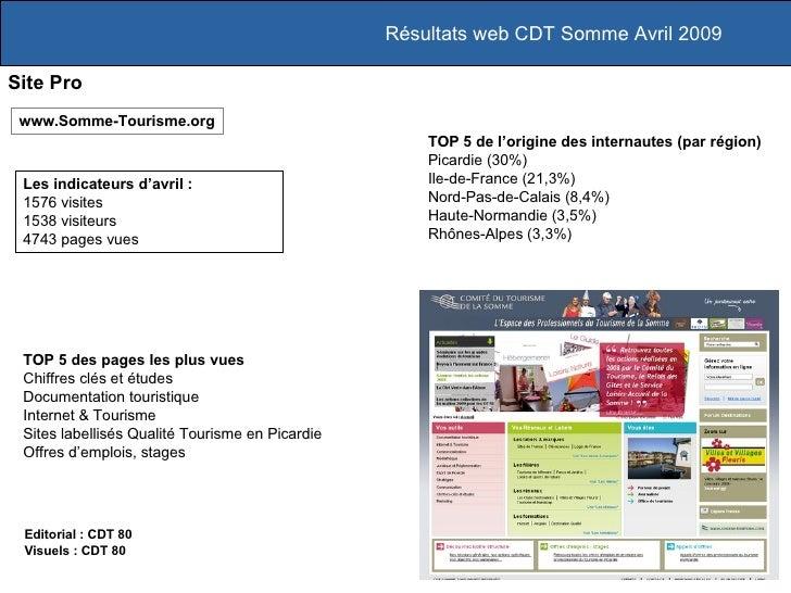 Résultats web CDT Somme Avril 2009 Site Pro Les indicateurs d'avril :  1576 visites 1538 visiteurs 4743 pages vues www.Som...
