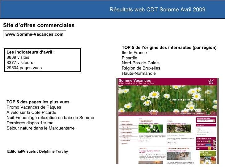 Résultats web CDT Somme Avril 2009 Les indicateurs d'avril :  8839 visites 8377 visiteurs 29504 pages vues www.Somme-Vacan...