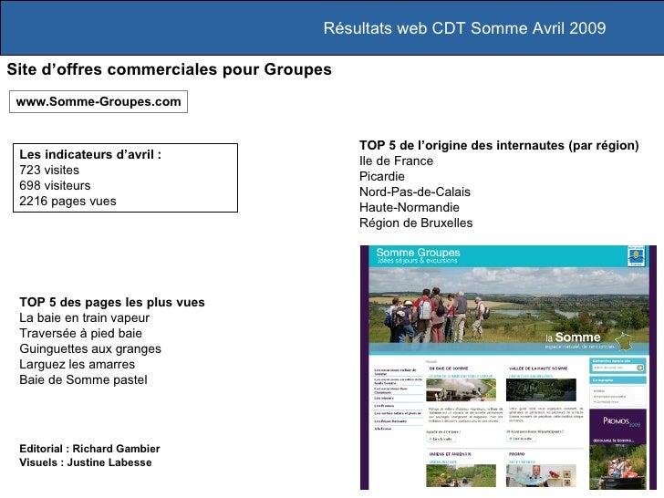 Résultats web CDT Somme Avril 2009 Site d'offres commerciales pour Groupes Les indicateurs d'avril :  723 visites 698 visi...