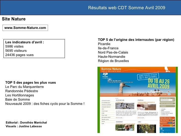 Résultats web CDT Somme Avril 2009 Site Nature Les indicateurs d'avril :  5986 visites 5695 visiteurs 24436 pages vues www...