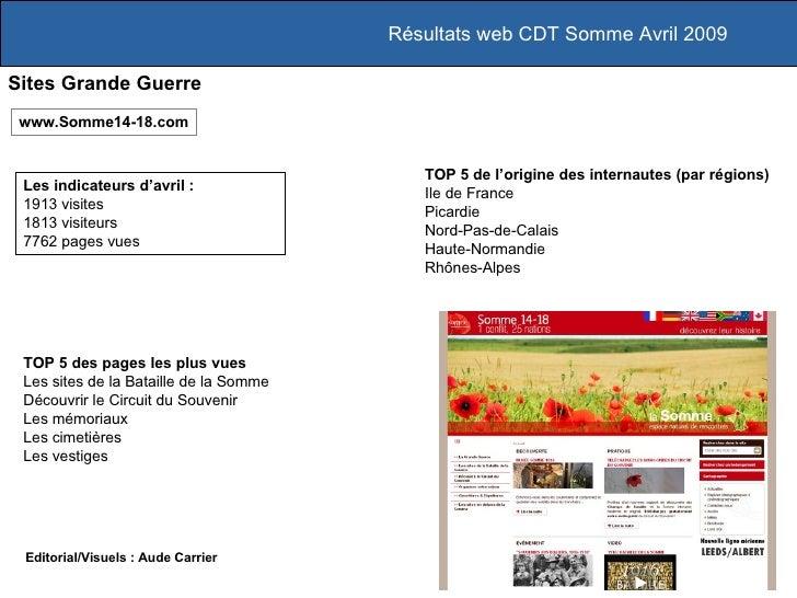 Résultats web CDT Somme Avril 2009 Sites Grande Guerre Les indicateurs d'avril :  1913 visites 1813 visiteurs 7762 pages v...