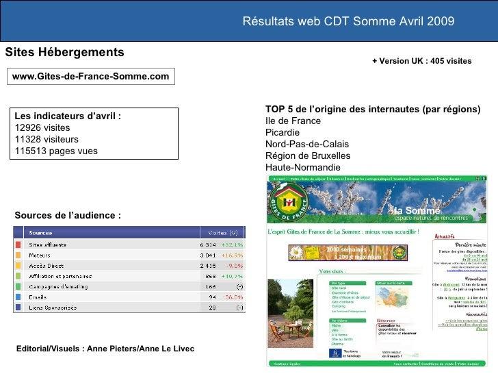 Résultats web CDT Somme Avril 2009 Sites Hébergements Les indicateurs d'avril :  12926 visites 11328 visiteurs 115513 page...