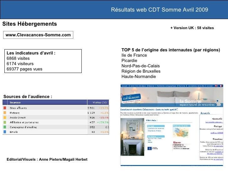 Résultats web CDT Somme Avril 2009 Sites Hébergements Les indicateurs d'avril :  6868 visites 6174 visiteurs 69377 pages v...