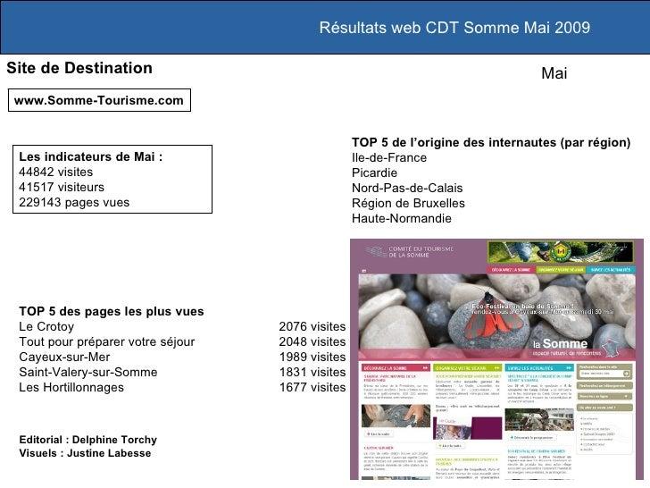 Résultats web CDT Somme Mai 2009 Site de Destination www.Somme-Tourisme.com TOP 5 des pages les plus vues Le Crotoy 2076 v...